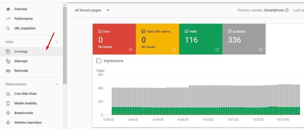 The Coverage report in Google Search Console.