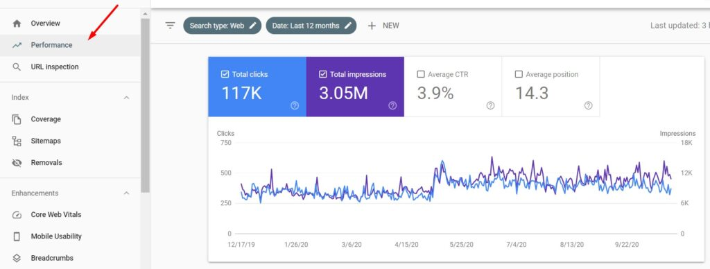 The Performance report in Google Search Console