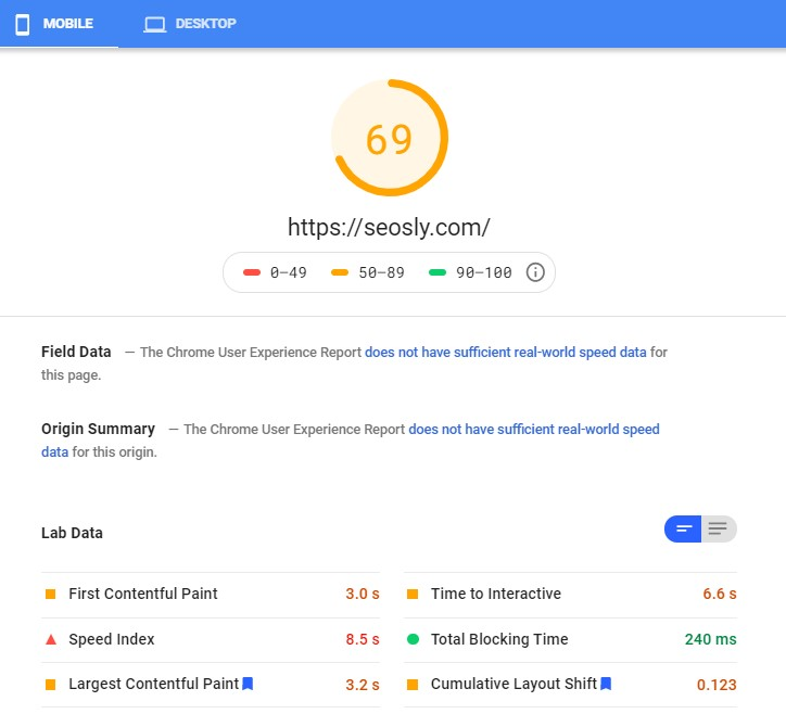 Google PageSpeed Insights results for  LiteSpeed Cache