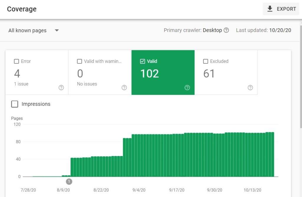 Valid pages in Google Search Console for seosly.com