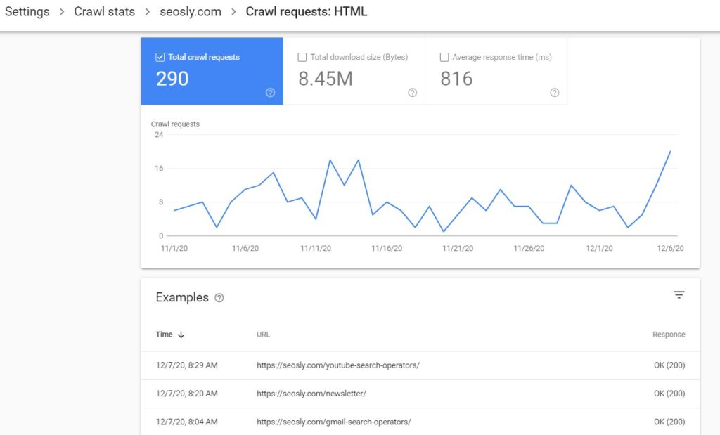 Crawl stats grouped by file type (HTML)