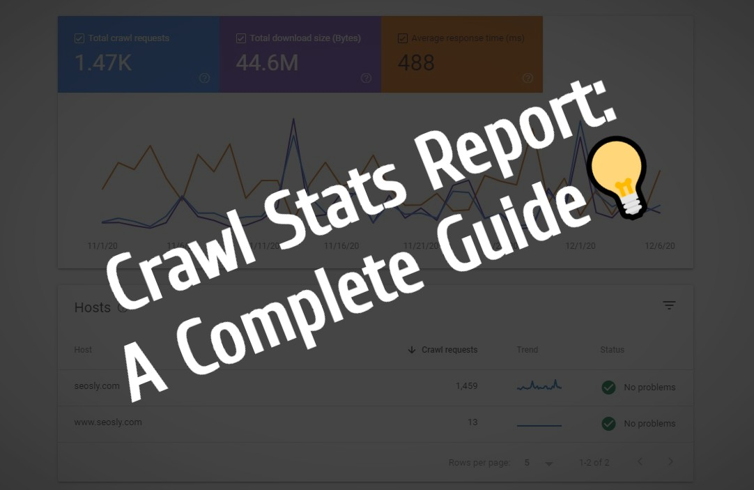 Google Crawl Stats Report: A Full Guide [For 2021]