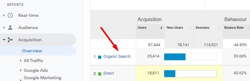 Organic search in Google Analytics