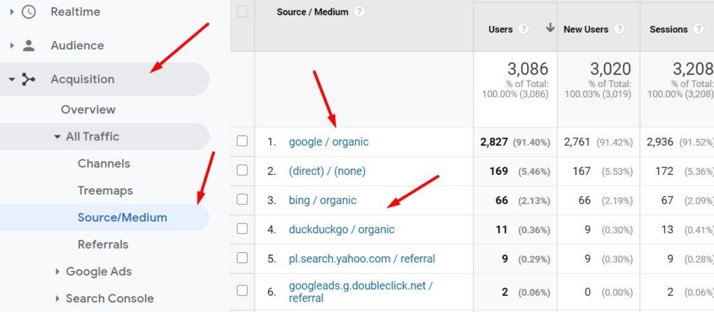 Organic traffic from Bing and Google in GA
