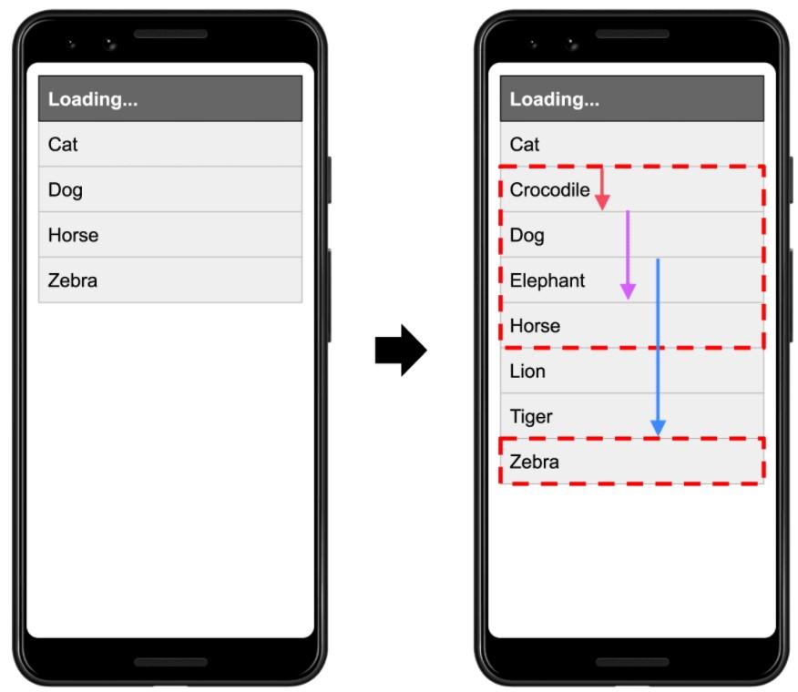 Core Web Vitals Guide: Cumulative Layout Shift example