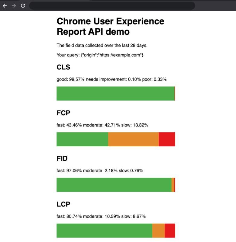 Core Web Vitals: Chrome User Experience Report