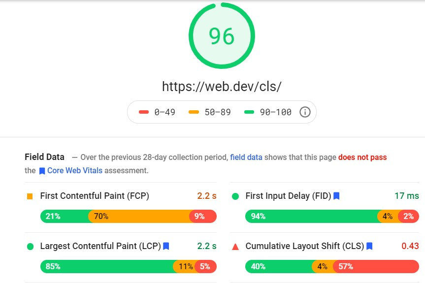 Google Page Experience Audit: CLS