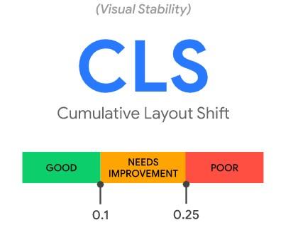 Core Web Vitals audit: Cumulative Layout Shift