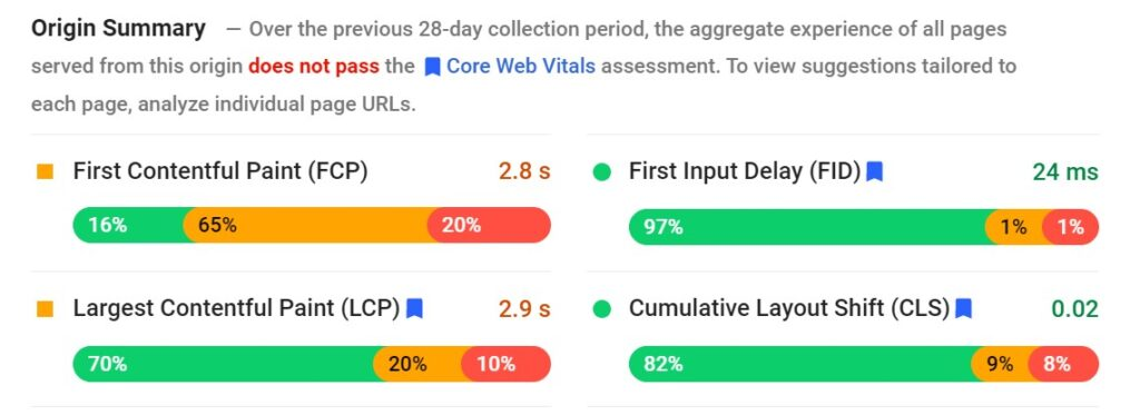 Google PageSpeed Insights results for LCP