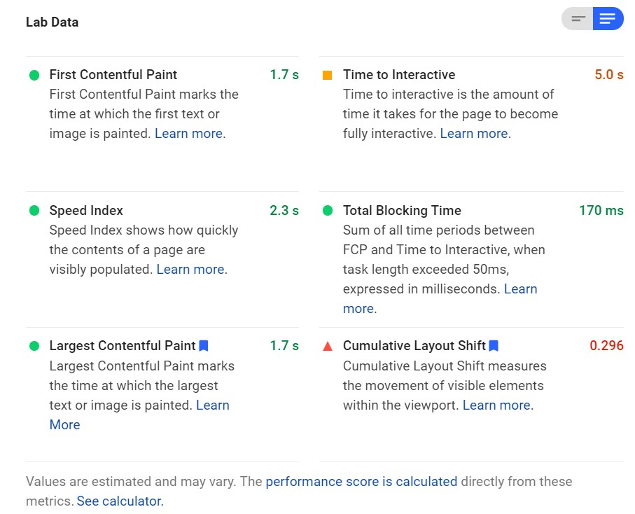 Lab data from Google PageSpeed Insights