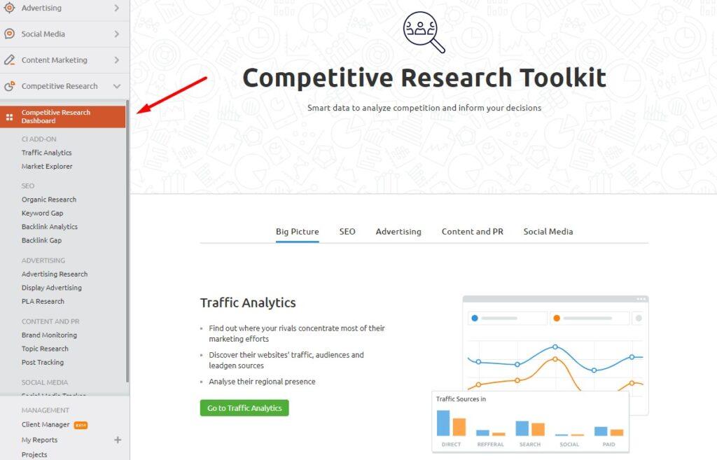 Competitive Research Dashboard in SEMrush