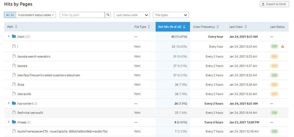 Log File Analyzer in SEMrush