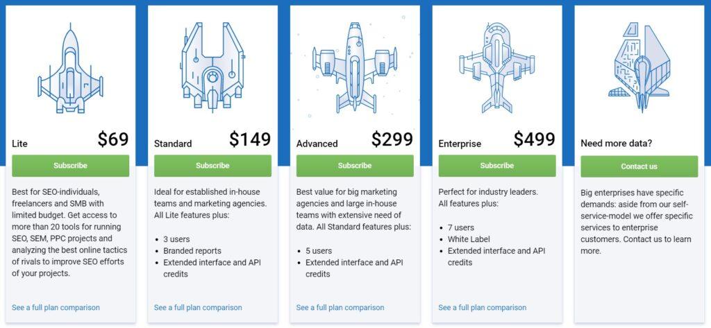 Serpstat Pricing plans