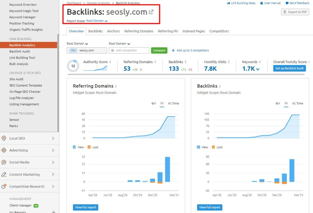 Semrush website link analysis