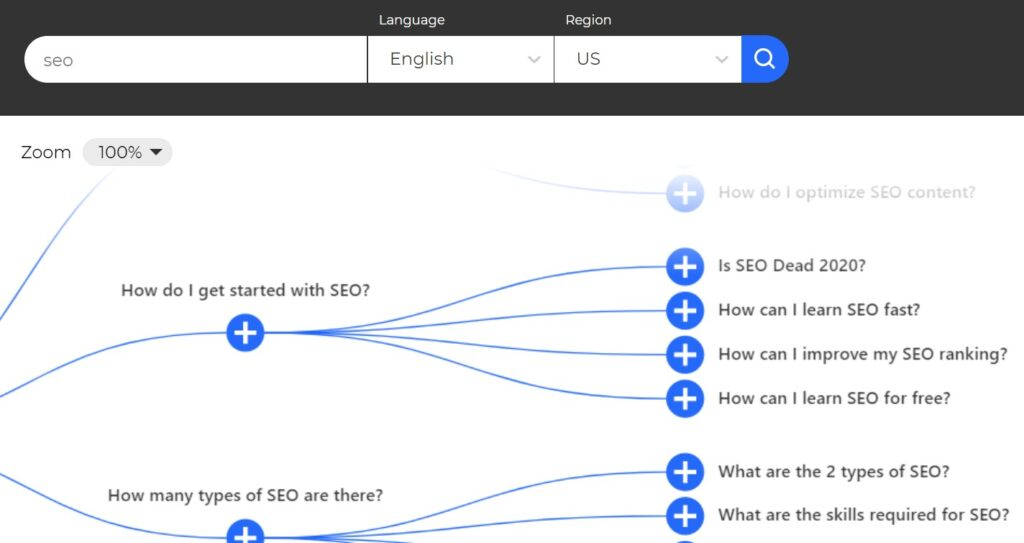 On-page SEO and voice search