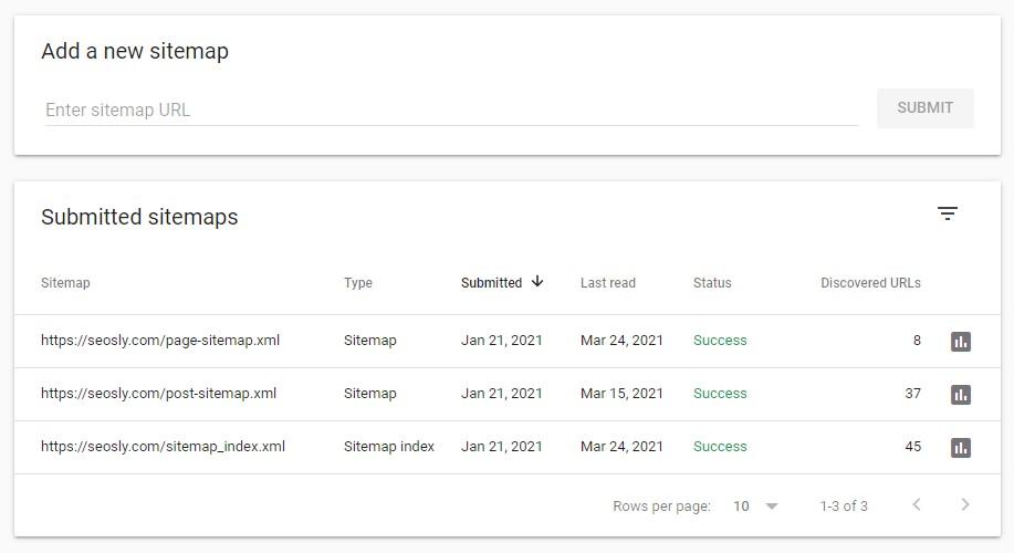 Website redesign SEO checklist: XML sitemap