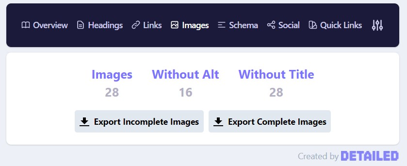 Images with and without ALT