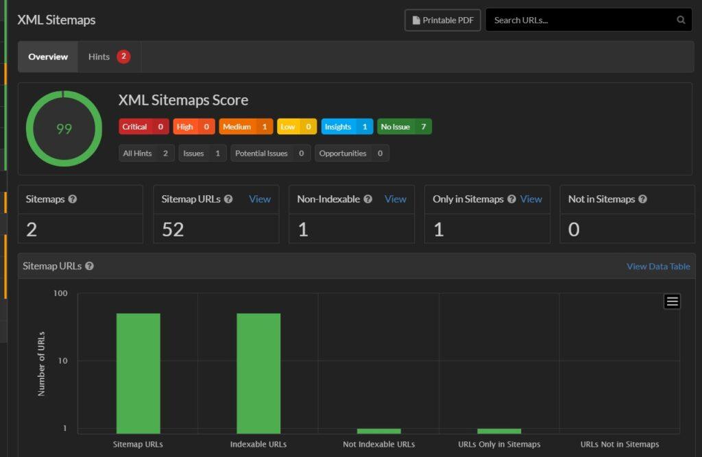 Auditing XML sitemap
