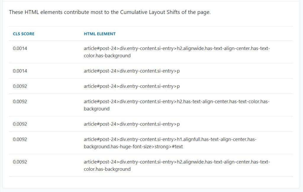 Cumulative Layout Shift Debugger tool