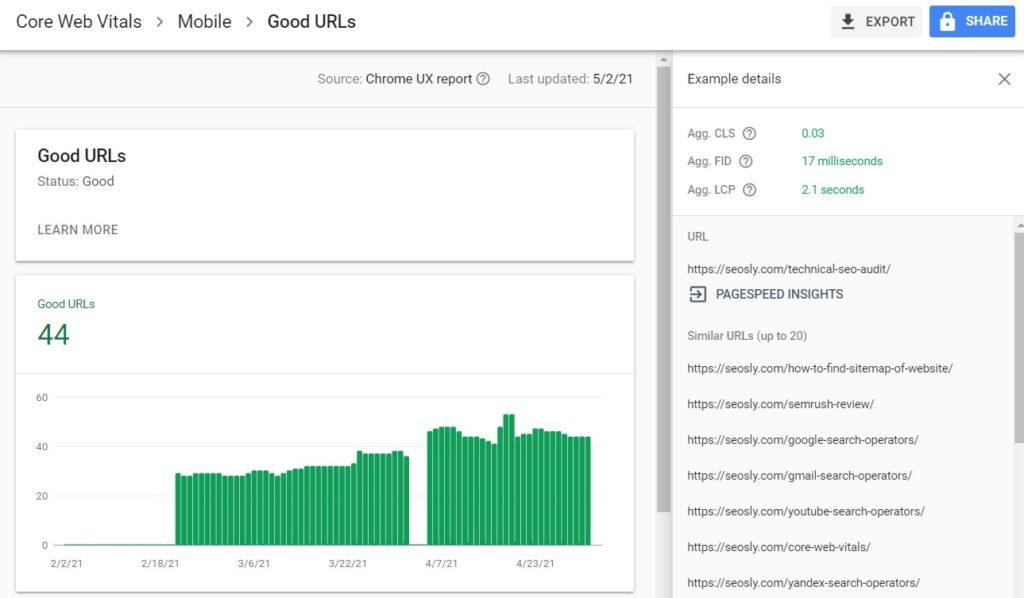 Good URLs in Google Search Console
