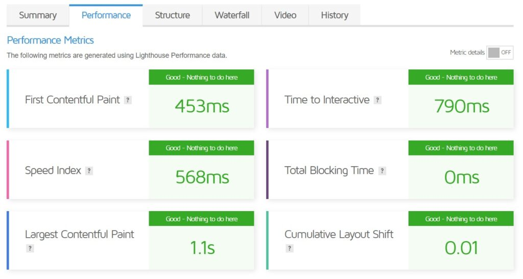 GTmetrix measuring Core Web Vitals