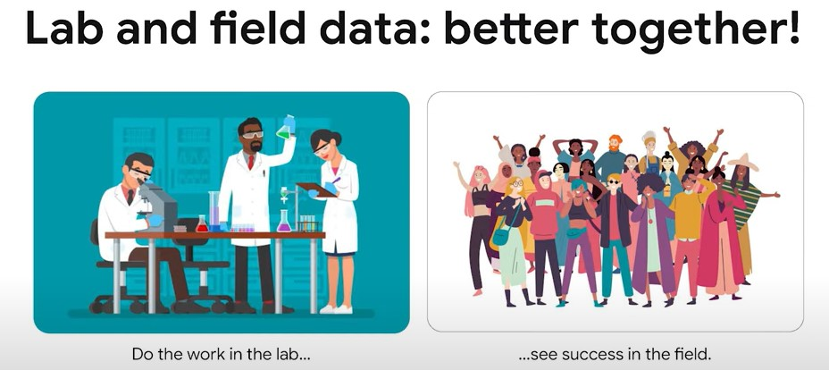 lab and field data together