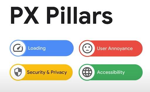 px pillars
