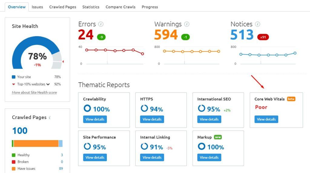 Semrush Site Audit measuring Core Web Vitals
