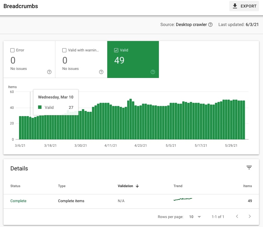 Breadcrumbs in Google Search Console