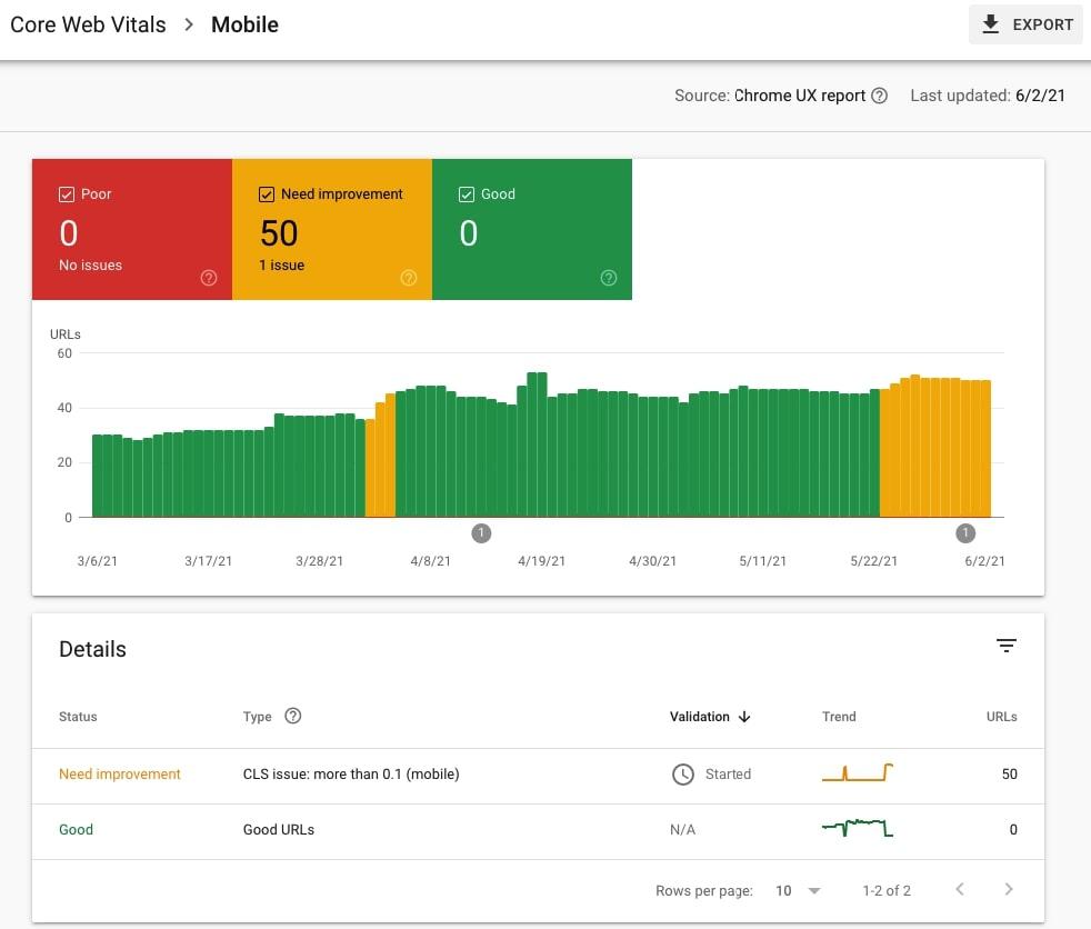 Core Web Vitals mobile report