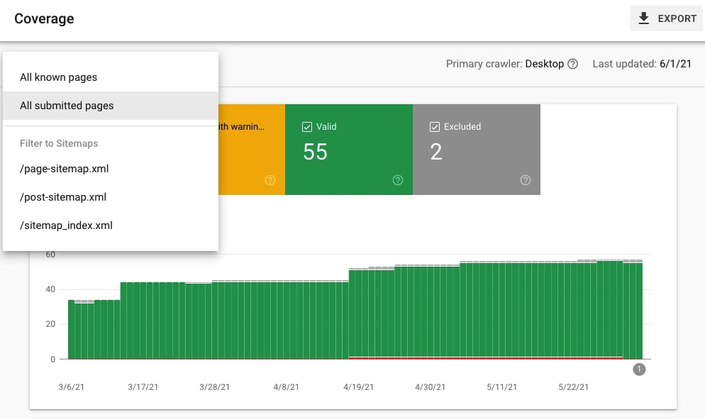 The Google Search Console Coverage report settings