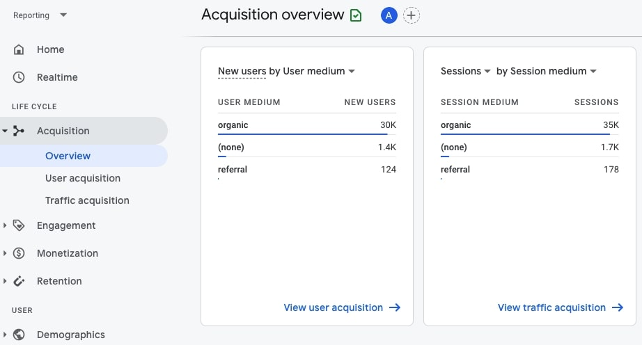 Acquisition overview in Google Analytics 4