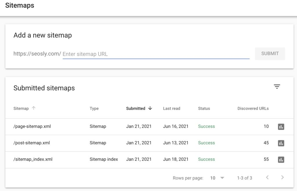 Google Search Console Sitemaps Report