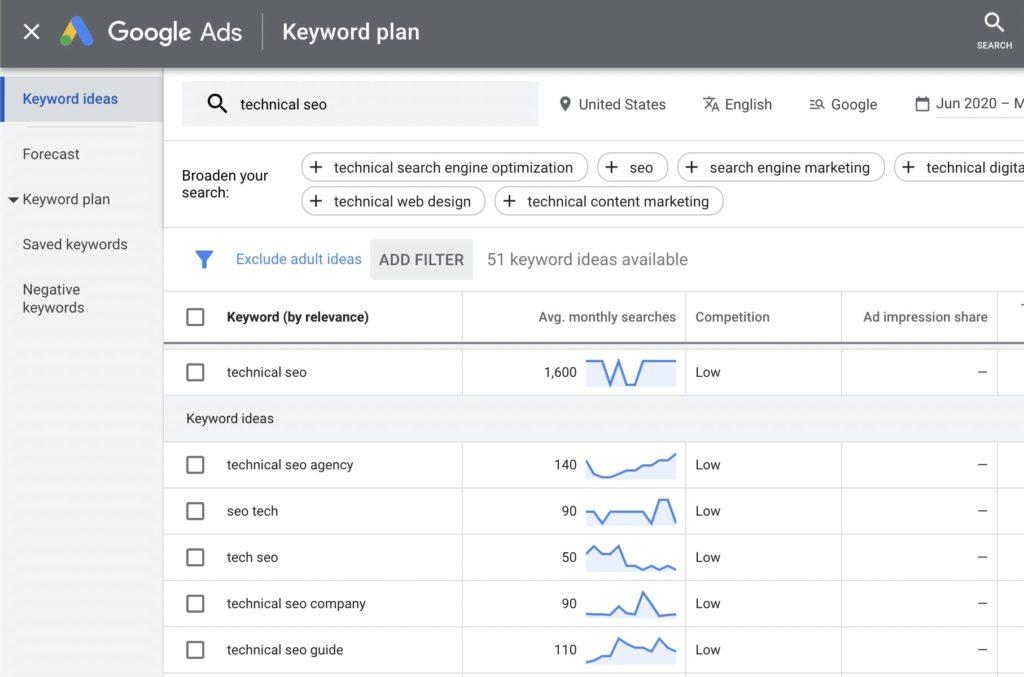 Keyword Planner Google SEO tool