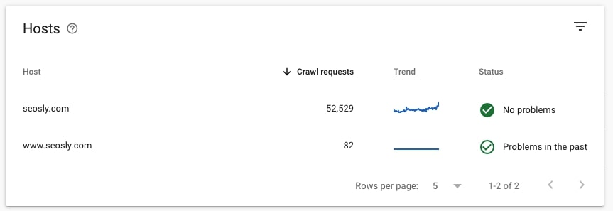 Hosts status in Google Search Console crawl stats report