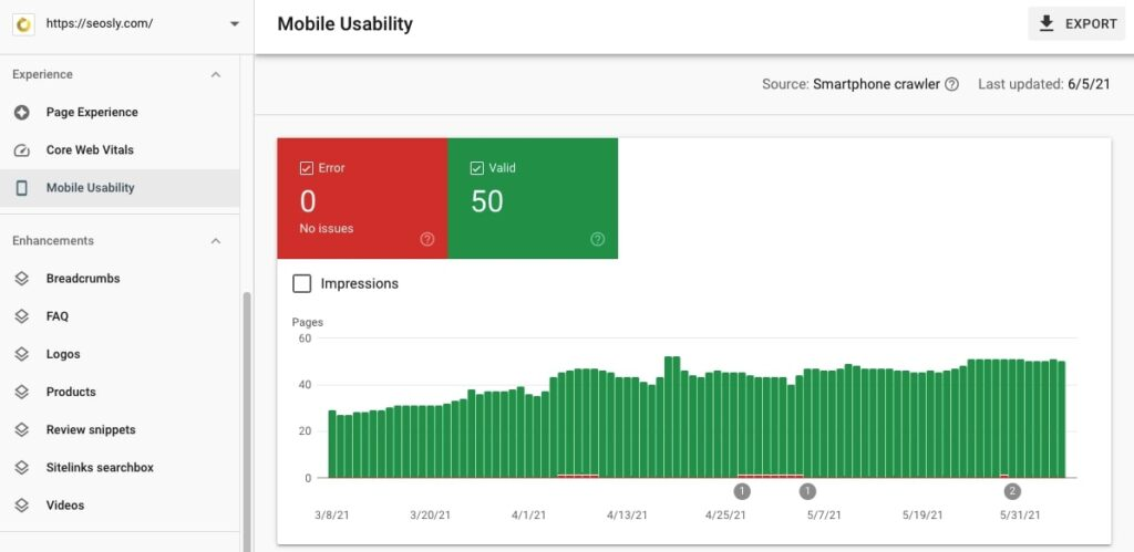 The Mobile Usability report in Google Search Console