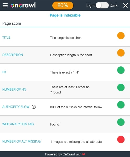 OnCrawl SEO Page Audit