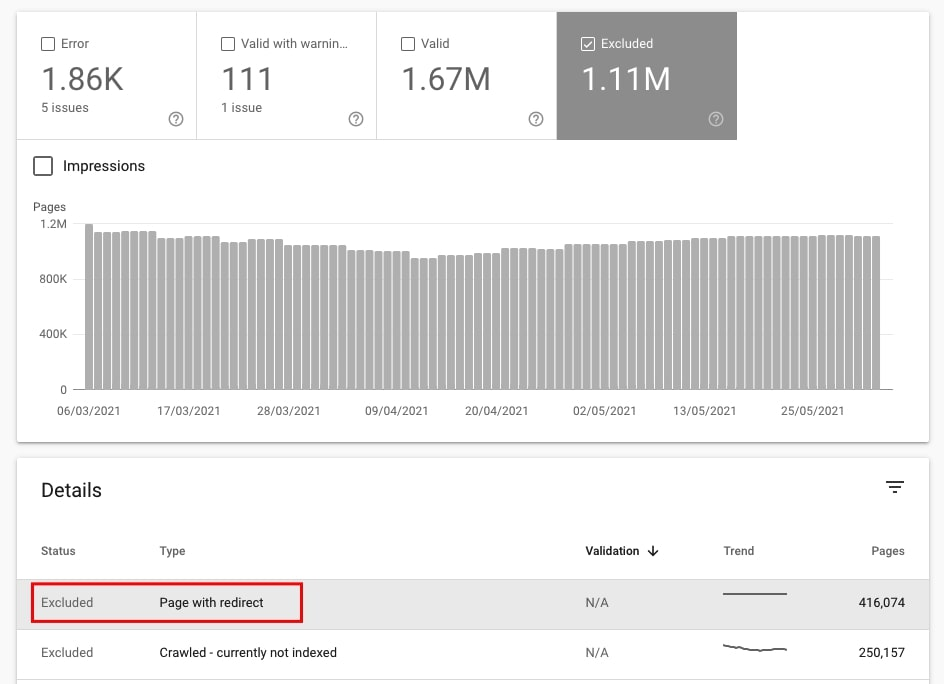 Redirects in Google Search Console Coverage report