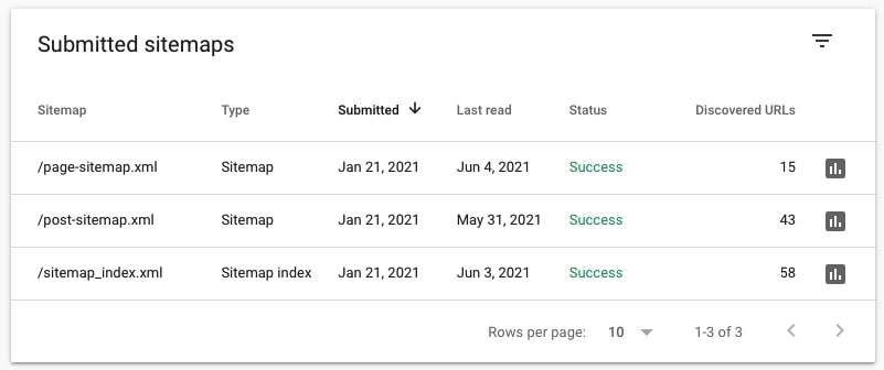 Sitemaps in Google Search Console
