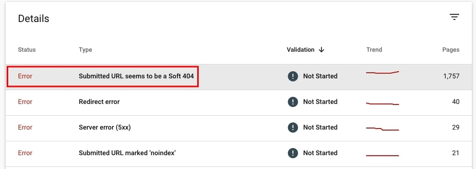 Soft 404 pages in Google Search Console