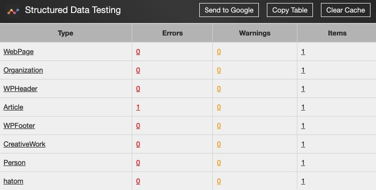 Structured Data Testing SEO Chrome Extension