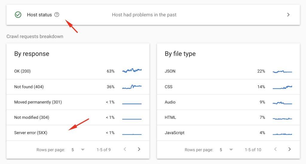 Checking server errors in Google  Search Console Crawl Stats report