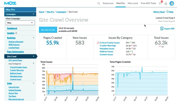 Moz Site Crawl SEO audit tool
